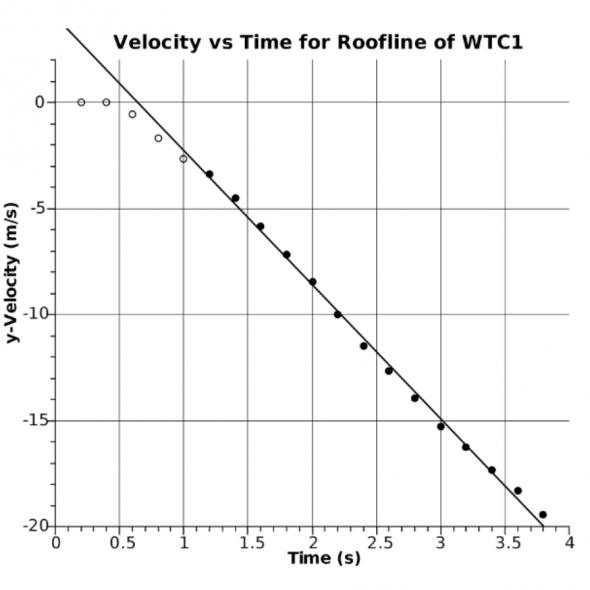 Velocityvstime[1]
